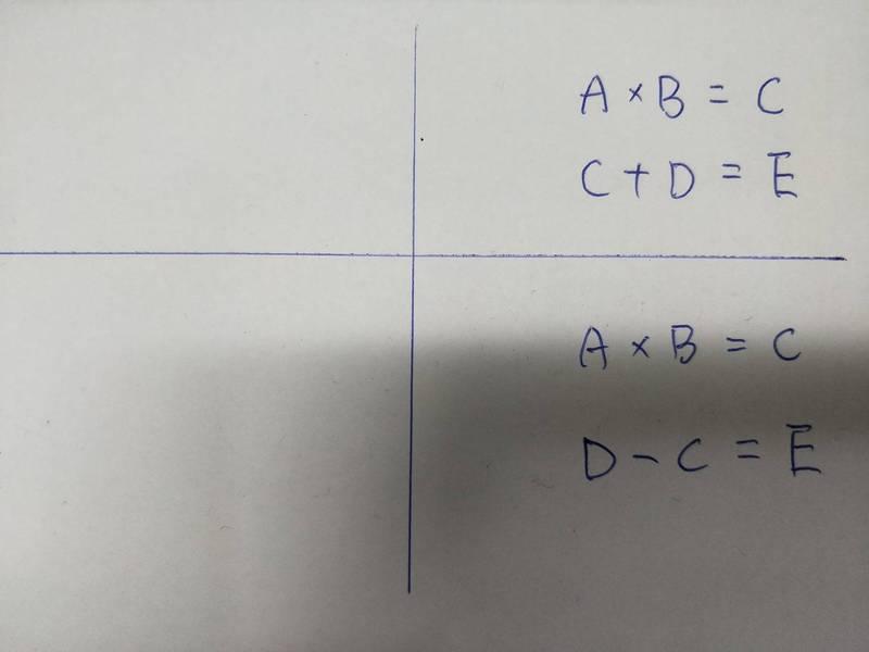 原PO分享小學二年級的數學作業題目。