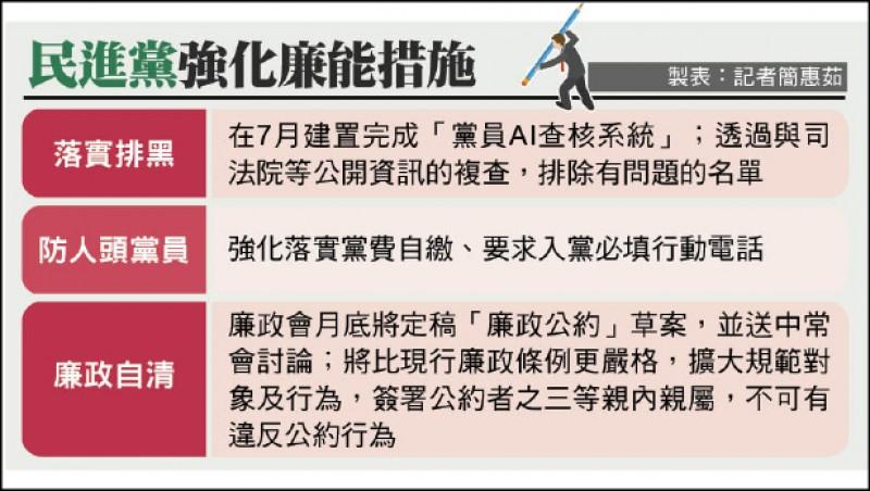 民進黨強化廉能措施