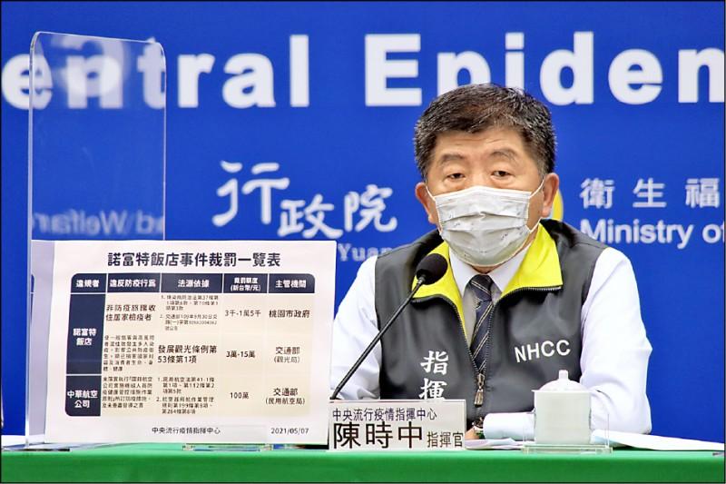 中央流行疫情指揮中心指揮官陳時中昨日表示,經過前天四方會議後,認定華航管理有疏失,交通部民航局裁罰華航一百萬元。(指揮中心提供)