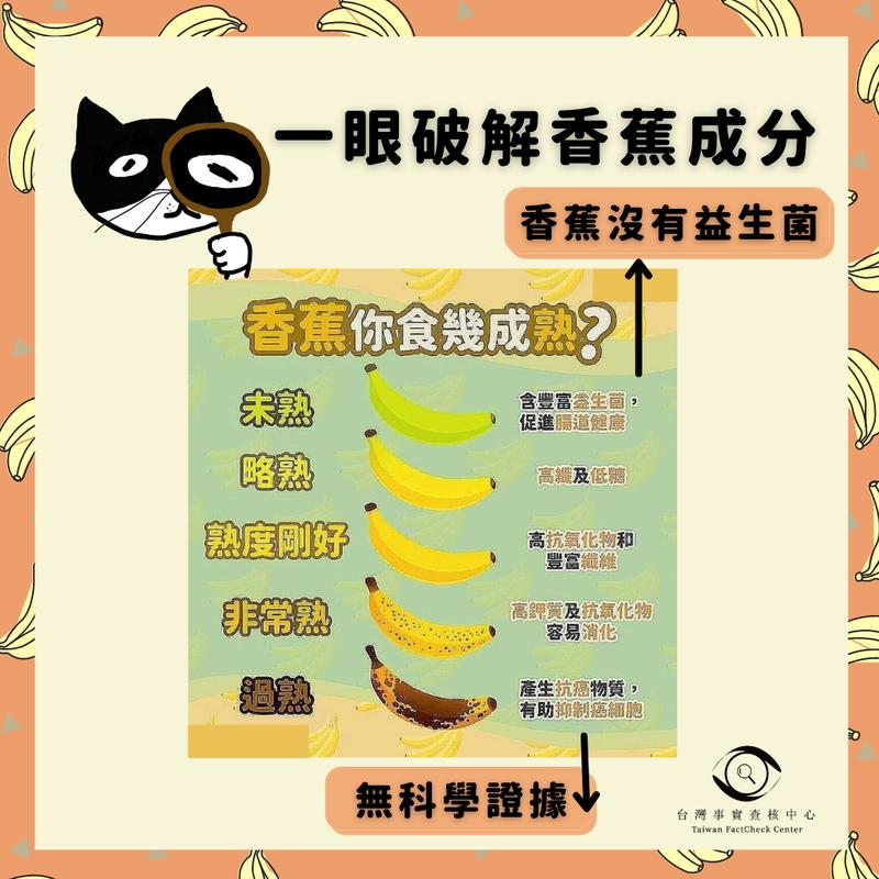 台灣事實查核中心判定日前網路流傳的香蕉熟度及營養成分傳言為「部份錯誤」。(翻攝自《台灣事實查核中心》)