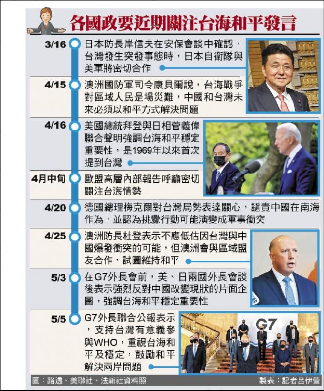 各國政要近期關注台海和平發言