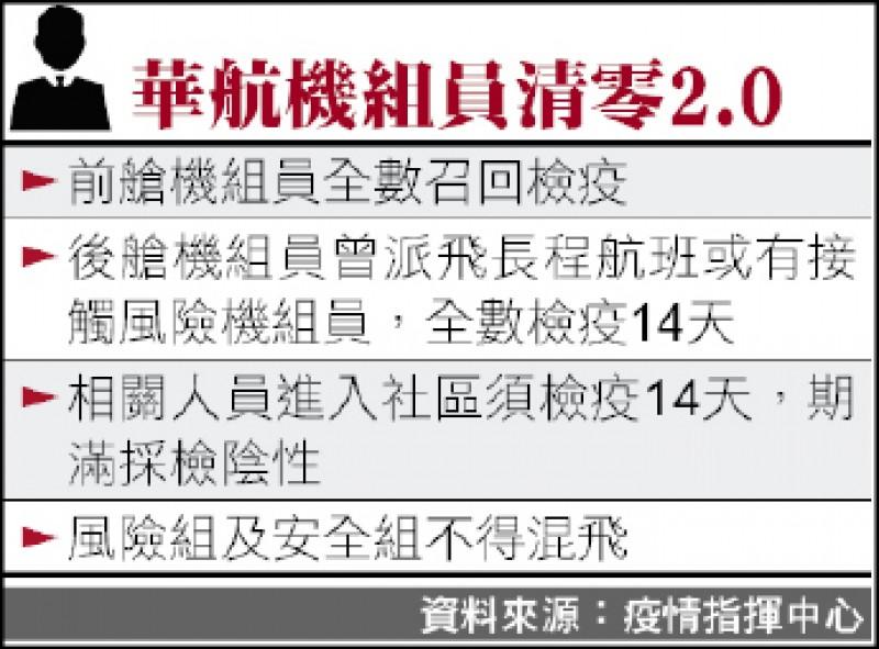 華航機組員清零2.0