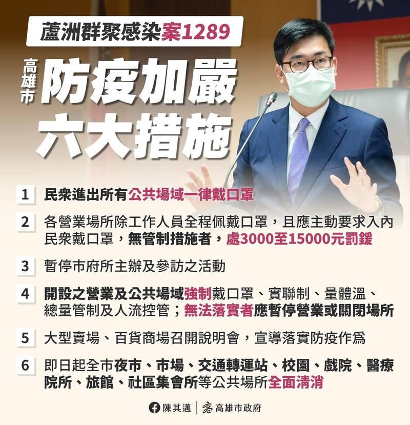 陳其邁公布案1289可能接觸者採檢進度。(陳其邁臉書)