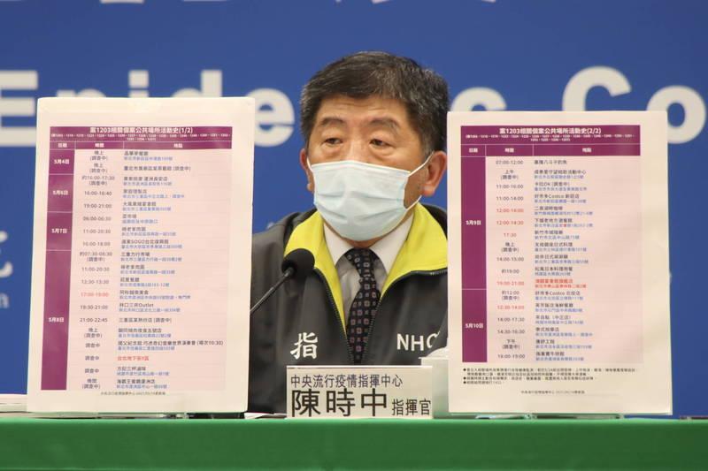 指揮中心尚未宣佈要提升到第三級警戒,指揮官陳時中說,因為有些病例關聯性還未查清楚。(指揮中心提供)
