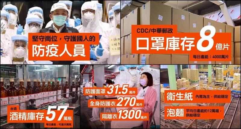 Re: [新聞] 蘇貞昌公布防疫物資「驚人數量」網友大讚
