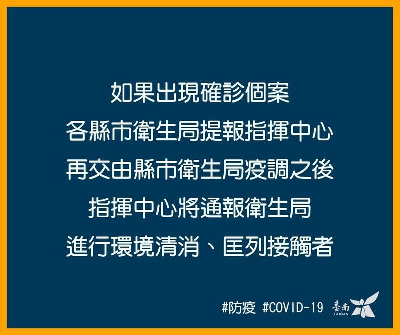 傳出有乘客搭自板橋搭自強號返回台南後「確診」 ,南市衛生局強調,已進行匡列接觸者及環境消毒。(記者王姝琇翻攝)
