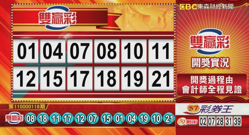 雙贏彩開獎號碼。(圖擷取自東森財經新聞57彩券王)