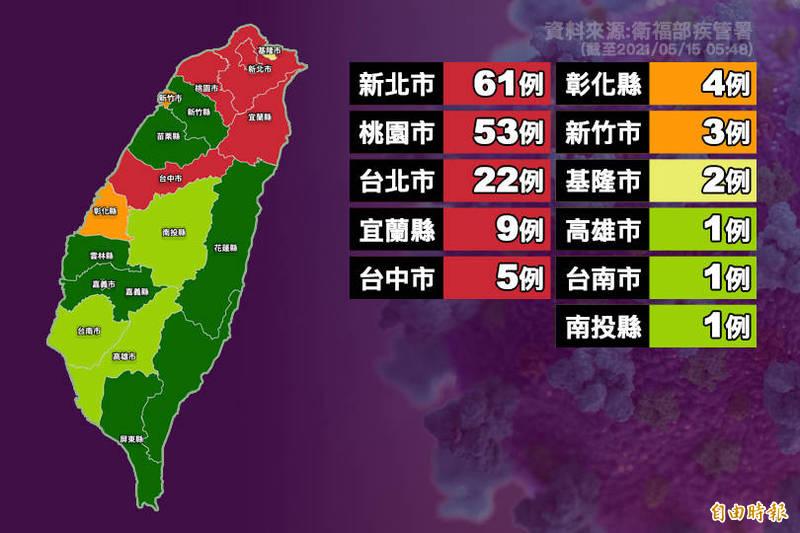 根據疾管署「全國本土病例地理分布圖」顯示,疫情爆發至昨天統計,各縣市本土確診人數為162人。(即時新聞製)
