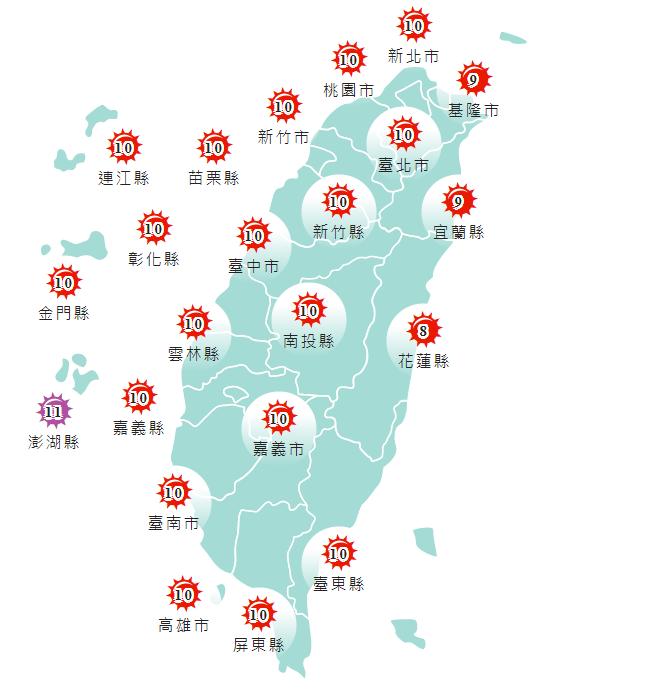 紫外線方面,澎湖縣達到危險級,其餘各縣市也來到過量級。(擷取自中央氣象局)