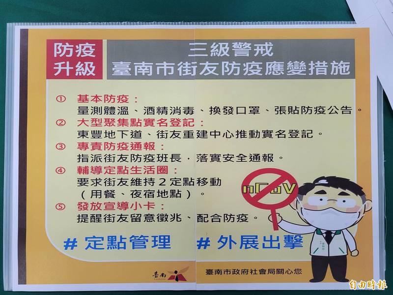 [新聞] 不能有破口!台南社會局祭出街友防疫措施