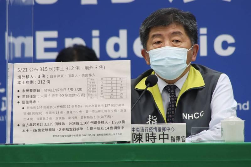 中央流行疫情指揮中心指揮官陳時中今天呼籲、拜託全民收收心,減少外出、避免聚會,人流降到最低,對於傳染鏈的阻斷非常重要。(指揮中心提供)