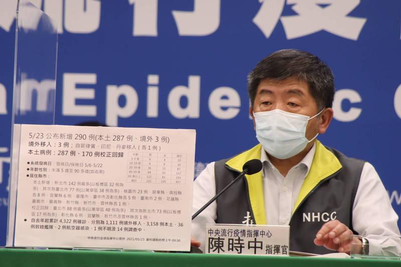 中央流行疫情疫情指揮中心表示,目前此波社區感染研判可能4月十幾日就有個案,但不清楚如何被感染,至今尚有480例左右關聯不明,仍以雙北案件較多。(圖由指揮中心提供)