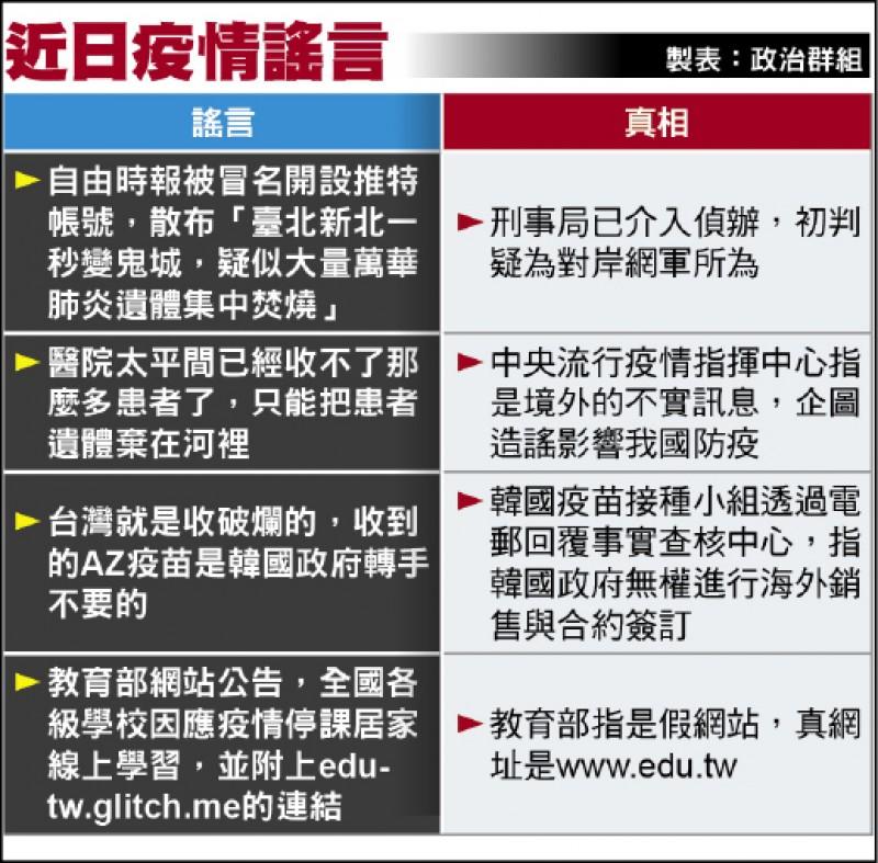 學者:中國「造假」 手法日益進化