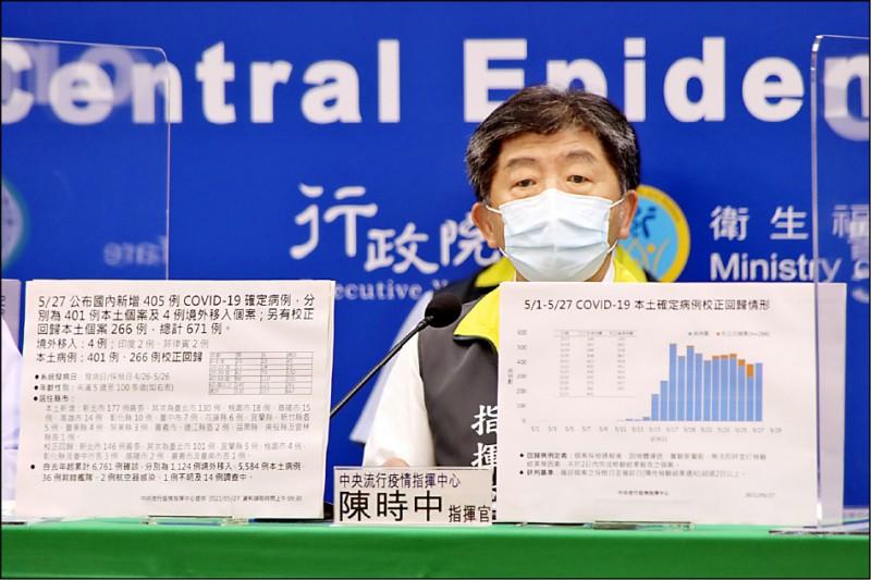 陳時中:新聞稿出現「我國」 BNT簽約破局