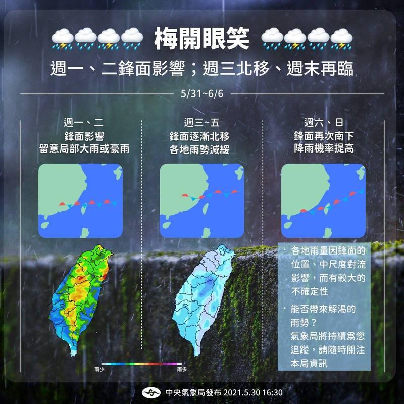 這一波鋒面預計在台灣上空滯留三天左右,這波滯留鋒面挾帶的充沛水氣,可望帶給全台3天明顯的雨勢,本週一、二,鋒面影響下將出現局部大雨或豪雨。(擷取自報天氣 - 中央氣象局)