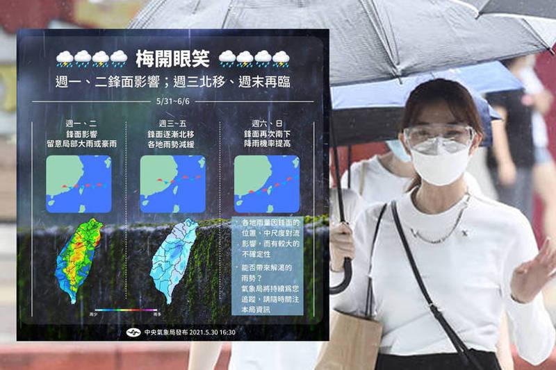 梅雨鋒面終於來了!連3天滯留台灣上空