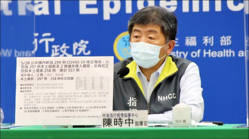 中央流行疫情指揮中心指揮官陳時中昨表示,民間團體自己簽約若能符合法規,是可以討論,但由政府簽約,保障更好。(資料照)