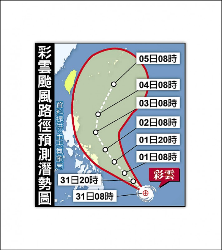 彩雲颱風路徑預測潛勢圖