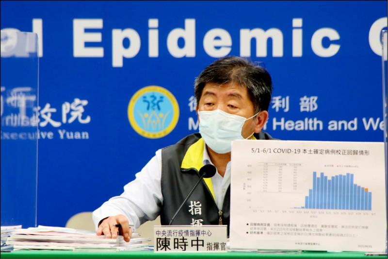 陳時中:看過太多掮客買空賣空疫苗
