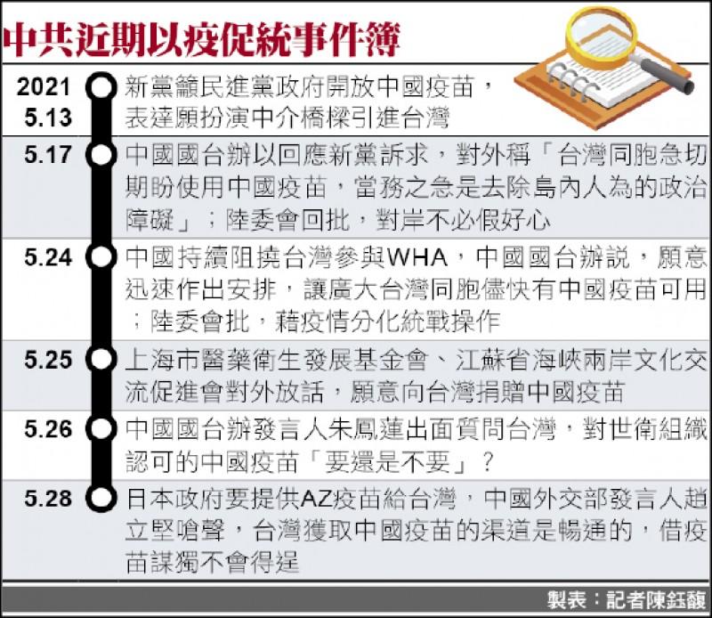 中共近期以疫促統事件簿