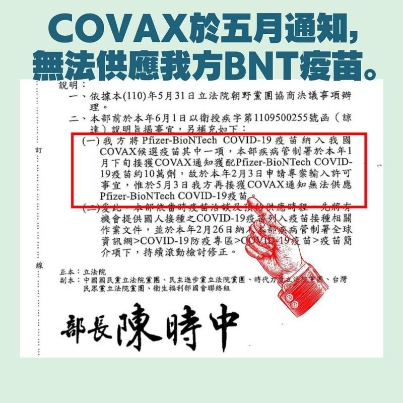 民進黨團副幹事長黃世杰今天拿出衛福部回覆公文指出,1月下旬台灣確實接獲COVAX平台通知將獲得10萬劑BNT疫苗,因此才通過緊急授權,但是今年5月3日又被通知無法供應BNT疫苗。(民進黨團提供)