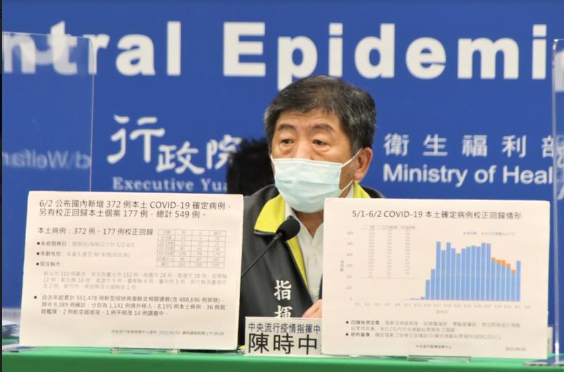中央流行疫情指揮中心指揮官陳時中提醒,很多疫苗廠都表示只跟國家或歐盟、非洲聯盟等組織來往,雖然未來可能會賣給非國家的單位,但目前都沒這樣做。(指揮中心提供)