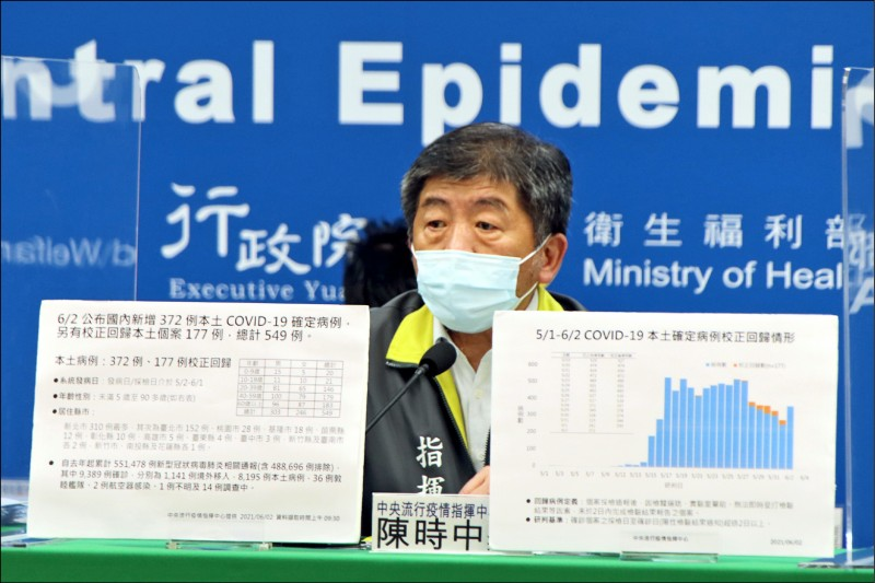 中央流行疫情指揮中心指揮官陳時中昨說,目前沒有單位真的有疫苗到貨證明,連唯一遞件申請的永齡基金會也缺少原廠授權。(指揮中心提供)