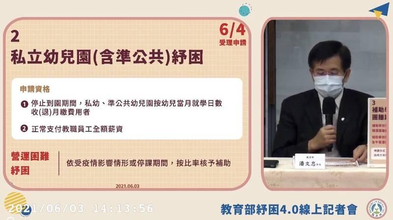 教育部長潘文忠今說明,教育部紓困私幼及準公幼22.36億元,但放老師無薪假的園所不能申請。(記者林曉雲翻攝)