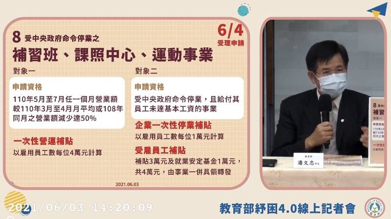 教育部長潘文忠今說明,對補習班及課照中心的紓困補貼(記者林曉雲翻攝)