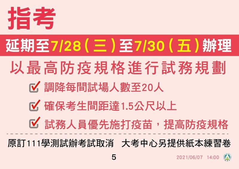 原定大學指定科目考試從7月3日到5日舉行,受到這次警戒延長影響,教育部宣布,指考也將延後至7月28日到30日舉行。(圖取自教育部臉書)