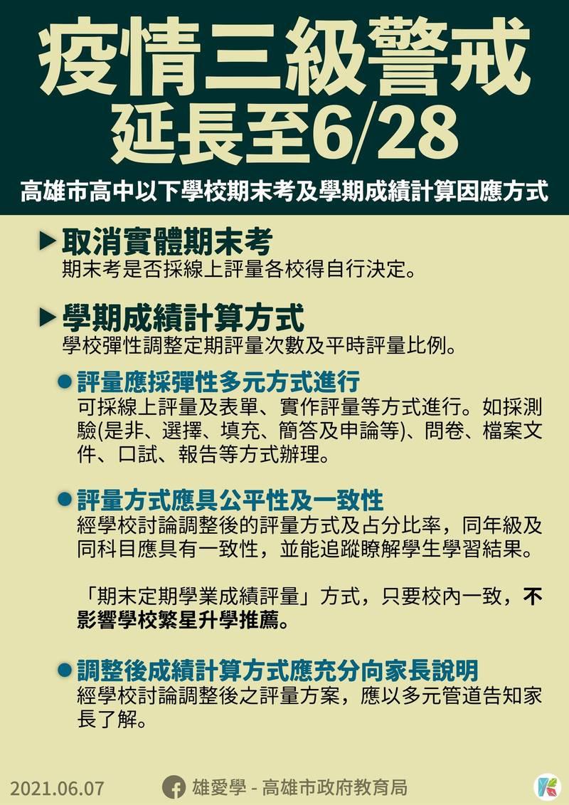 全國高中以下停課至7月2日高市教育局表示,取消實體期末考,並由各校決定是否線上評量。(記者方志賢翻攝)