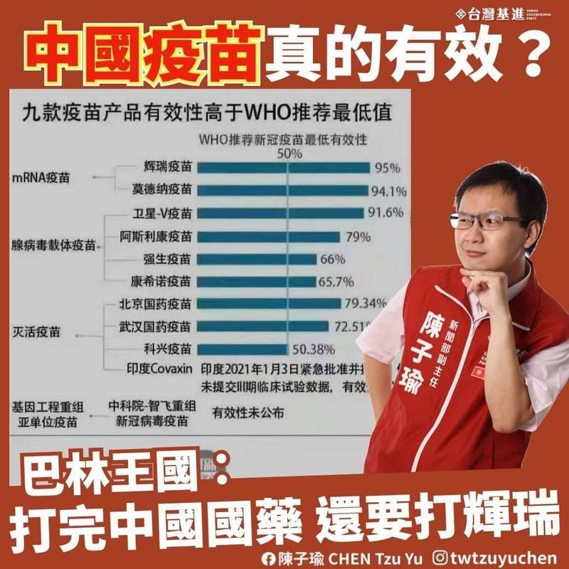 陳子瑜彙整相關資料,質疑中國疫苗真有效嗎?(翻攝陳子瑜臉書)