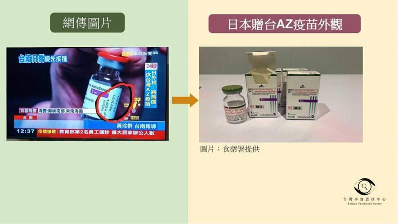 網傳影片與日本AZ疫苗瓶裝比對圖。(圖擷取自《台灣事實查核中心》)