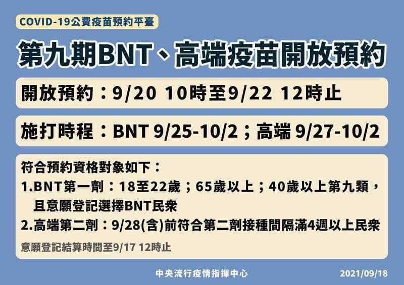指揮中心宣布,第9期BNT、高端疫苗開放預約為9月20日10時至9月22日12時;施打時程上,BNT是9月25日至10月2日,高端則是9月27日至10月2日。(指揮中心提供)