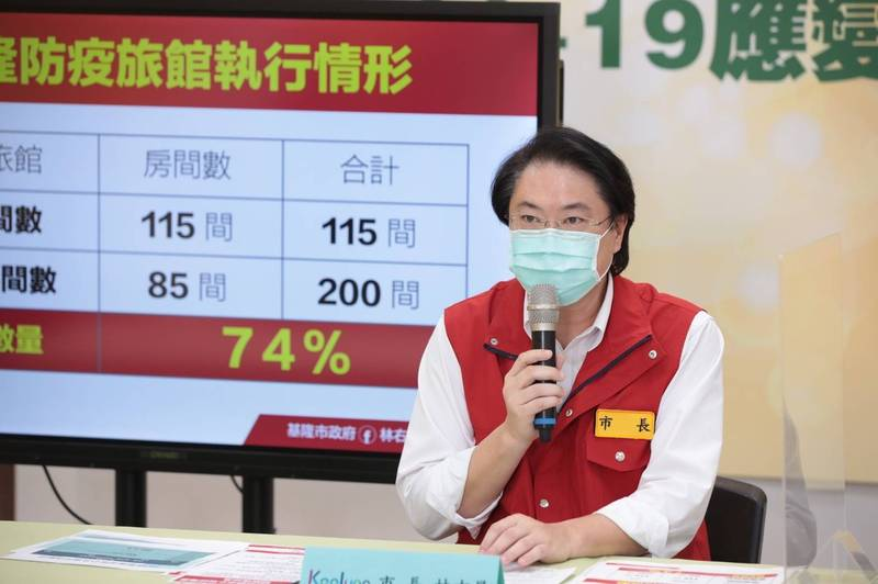 台北市好心肝診所被踢爆私打疫苗,衛生局長黃世傑今口頭請辭。基隆市長林右昌今下午表示,「這是1件非常不可思議的事情,在基隆市不可能發生這種狀況」。(圖為基隆市政府提供)