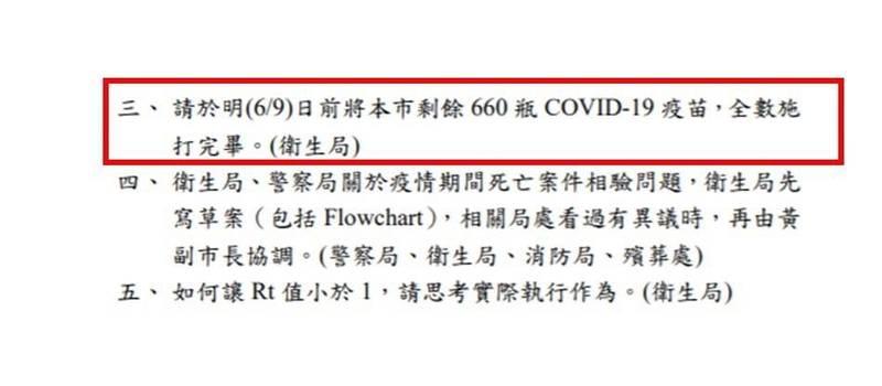 陳怡君爆料,台北市6月8日防疫會議中,決議「請於6月9日前將本市剩餘660瓶COVID-19疫苗,全數施打完畢」。(陳怡君提供)