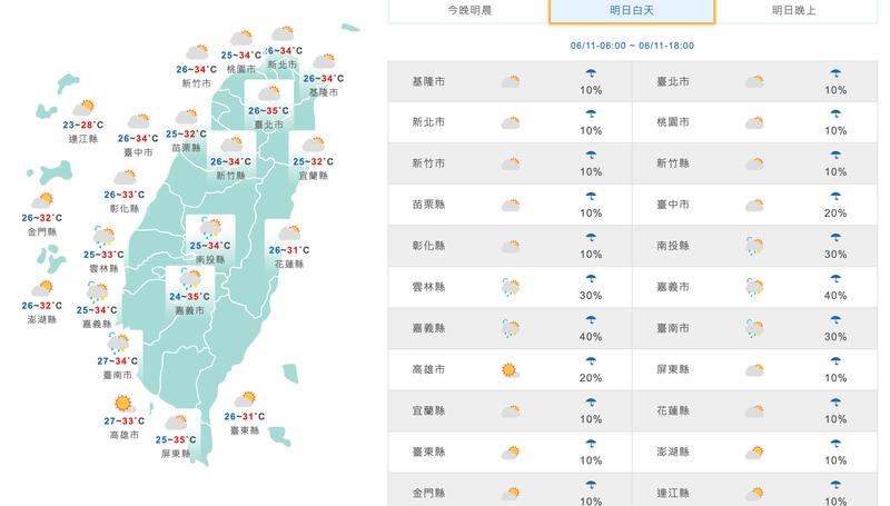 溫度方面,明天各地高溫約31至35度,尤其盆地及近山區、河谷會更高些,戶外活動注意水份的補充。(圖擷取自氣象局網站)