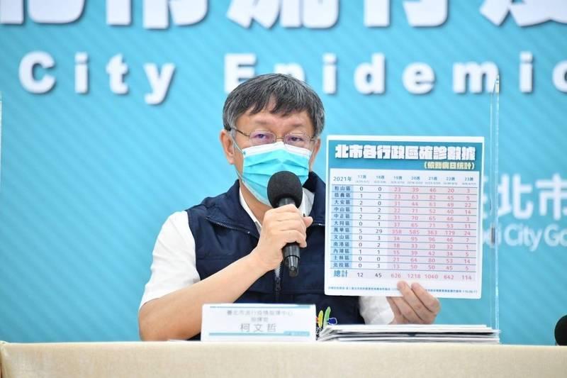 台北市長柯文哲說,國產疫苗「比人家貴、又還不知道有沒有效」。(台北市政府提供)