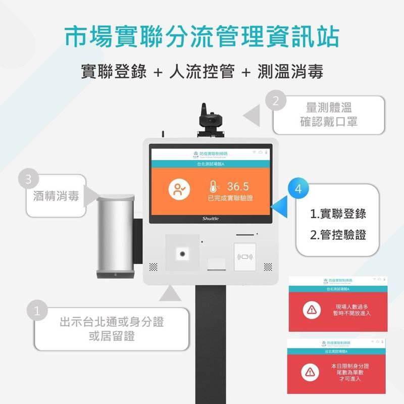 台北市長柯文哲宣布南門市場12日起試辦「市場實聯分流管理資訊站」。(北市府提供)