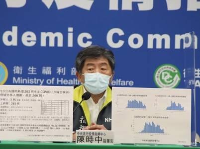 中央流行疫情指揮中心今天下午14:00將舉行記者會,由指揮官陳時中說明。(資料照)
