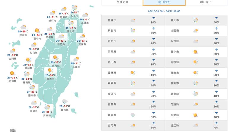 溫度方面,明天清晨及晚間低溫約25至27度,白天高溫花東地區有32度,西半部及宜蘭約33至35度,尤其盆地及近山區、河谷有局部36度高溫的機會。(圖擷取自中央氣象局)