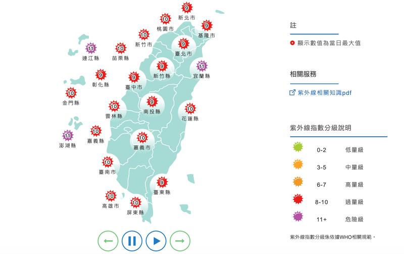 紫外線方面,明天宜蘭縣、連江縣及澎湖縣為紫色「危險級」,其他縣市均為紅色「過量級」。(圖擷取自中央氣象局)
