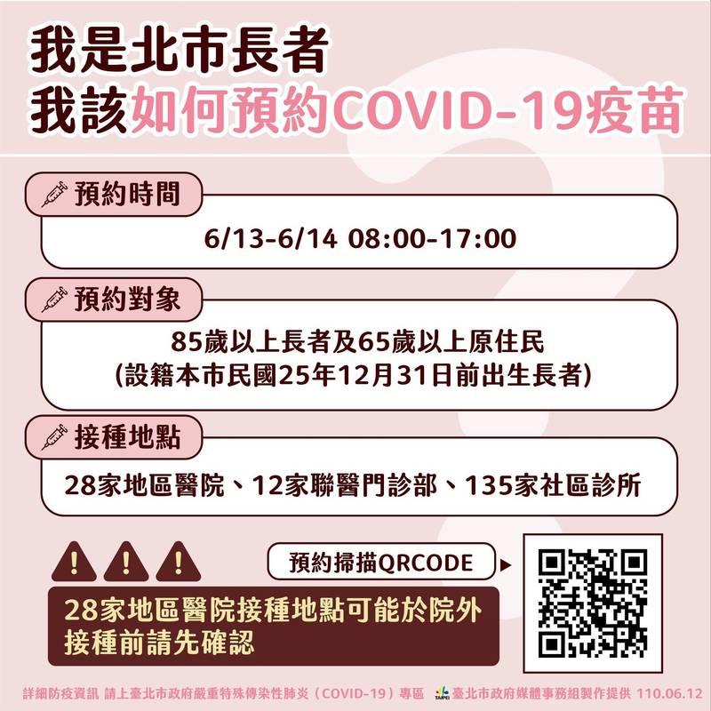 台北市政府公布長者施打疫苗辦法。(台北市政府提供)