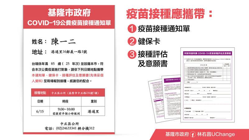 要攜帶疫苗接種通知書、健保卡及接種評估意願書。(基隆市政府提供)