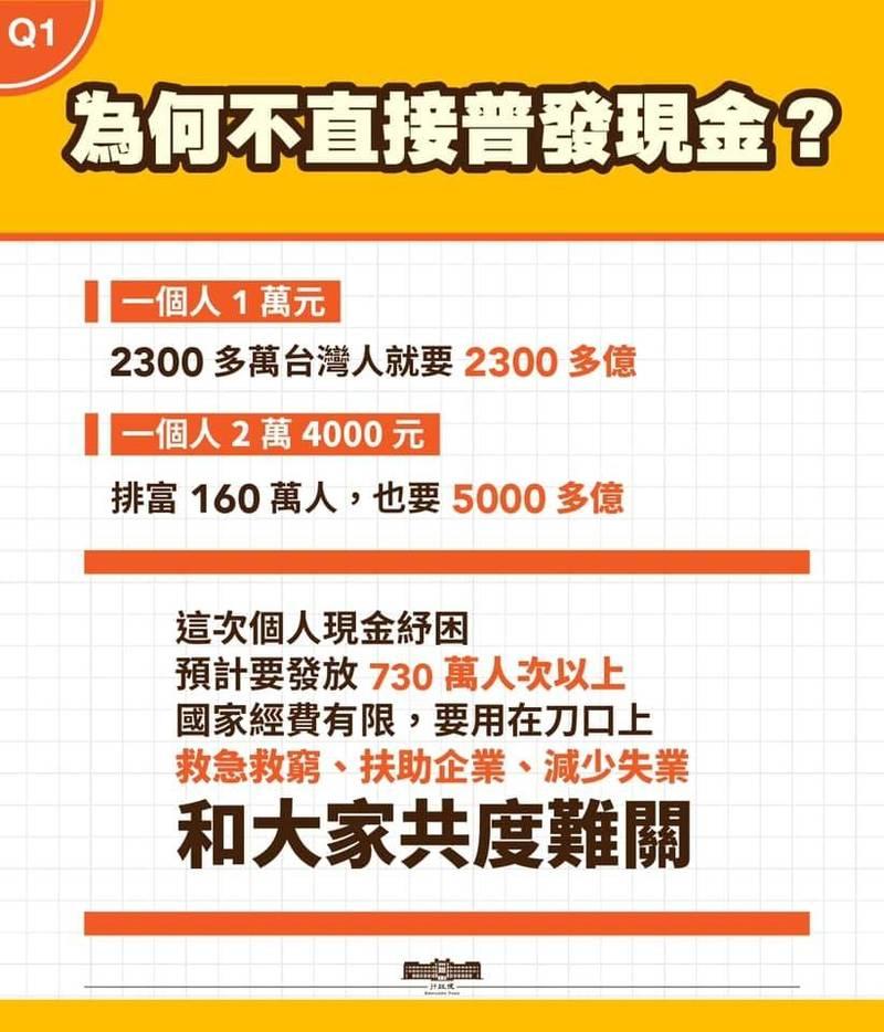 行政院長蘇貞昌今天在臉書上說明紓困政策。(圖取自蘇揆臉書)