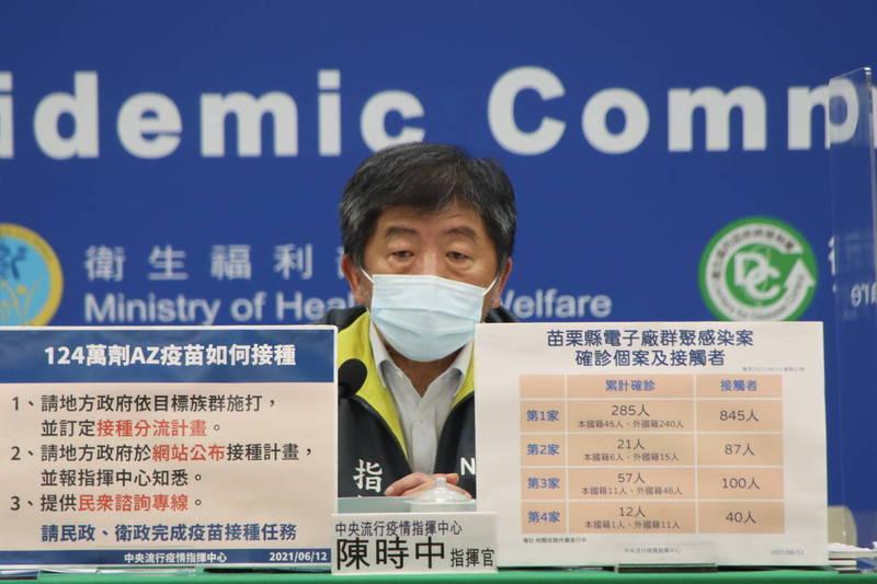 國內武漢肺炎疫情嚴峻,許多人開始批評疫苗政策;中央流行疫情指揮中心指揮官陳時中指出,很多人在講疫苗「買太多或買太少」,這些都是「事後諸葛比較多」。(指揮中心提供)