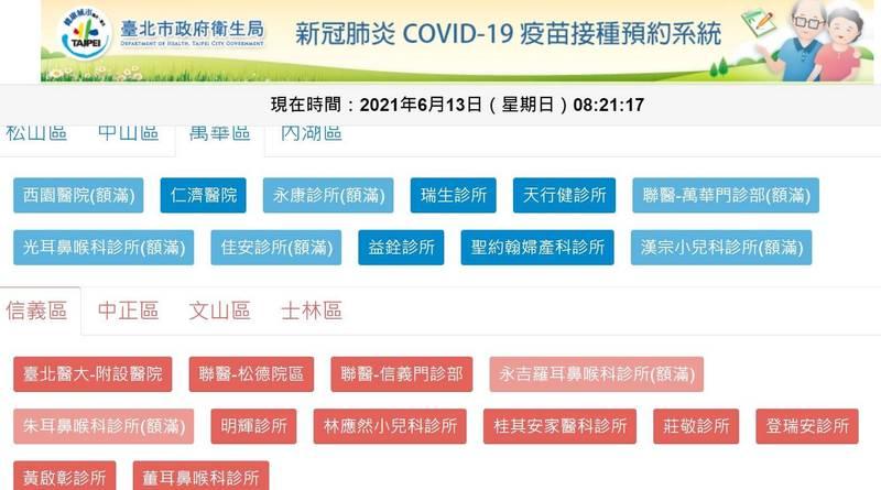 這次萬華共有11個施打點,其中6個點約在8點20分就額滿。(圖擷自台北市疫苗接種預約系統)
