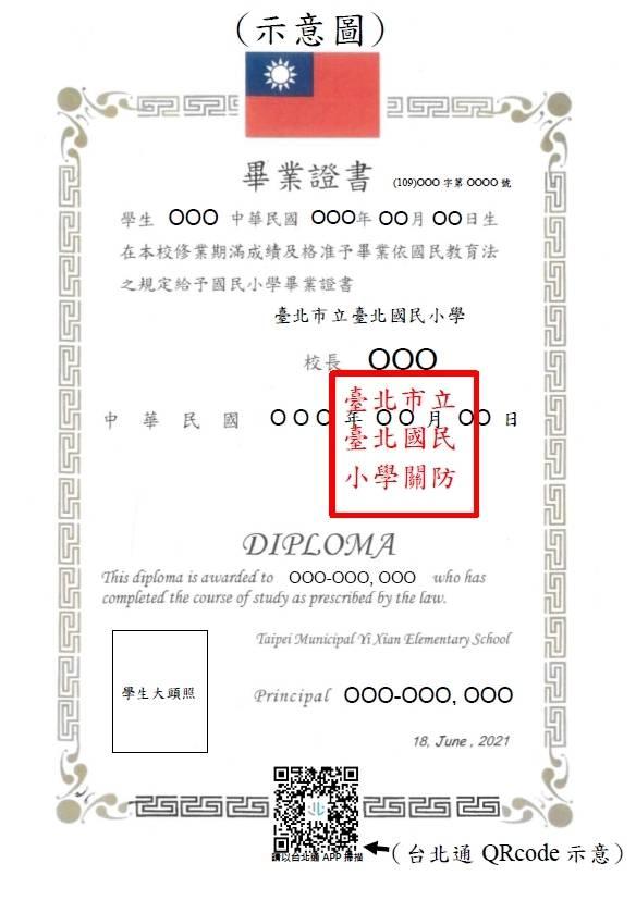 台北市教育局應景推出電子化畢業證書,學生只要註冊台北通成為會員,便可下載電子畢業證書。(北市教育局提供)