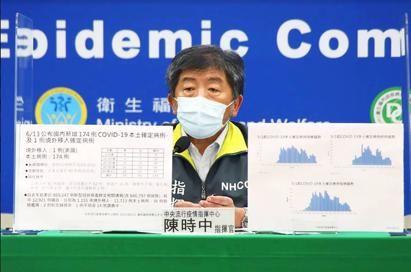 Minister of Health and Welfare Chen Shih-chung, who heads the Central Epidemic Command Center, speaks at a news conference in Taipei yesterday. Photo courtesy of the Central Epidemic Command Center
