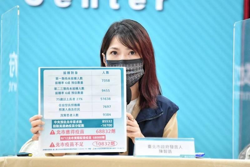 台北市政府發言人陳智菡(見圖)在今天的疫情記者會中說,考試只要是公平的,大家都沒有話說;她還說,大家都是台灣人有沒有必要這樣保密防諜?大家心中都有一把尺。(圖:北市府提供)